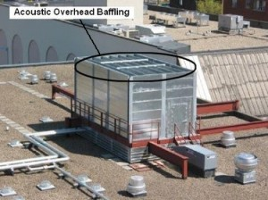 Rooftop Chiller Sound Enclosure