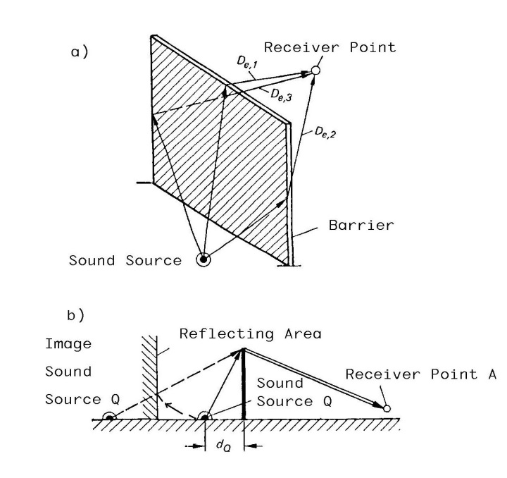 height of sound barrier wall system
