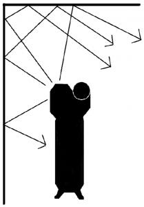 corner compressor