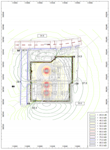 Noise Modeling