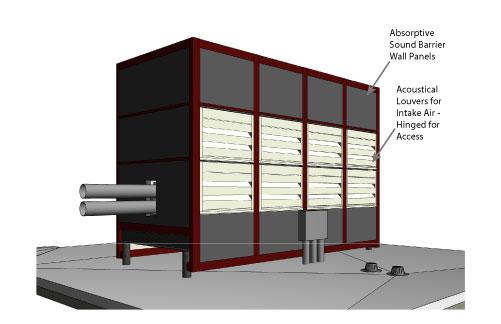Rooftop Hospital Chiller Noise Control Enclosure