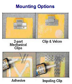 Wall Panel Mounting Options for Acoustical Panels
